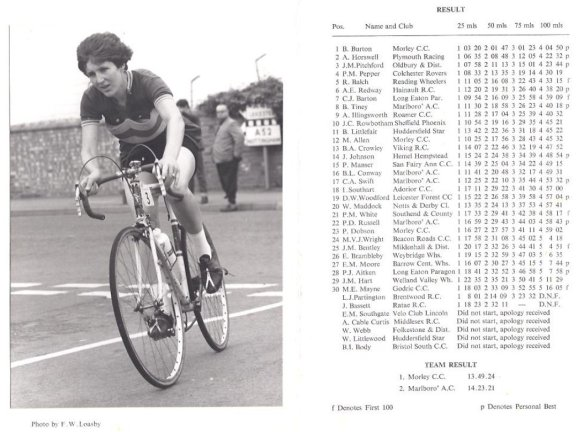 National Women's 100 mile Time Trial Result Sheet 1967